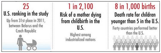 アメリカの母親になるために関する報告データ