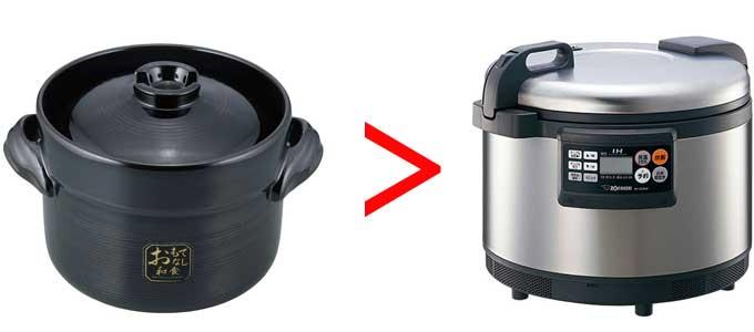 安い土鍋と高価な炊飯器で比べてみた