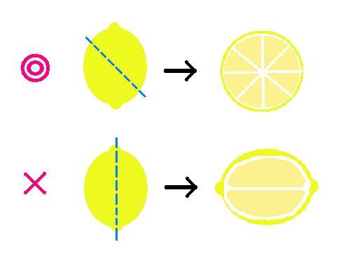 レモンくし切り方法1