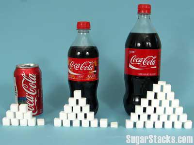 コーラには大量の砂糖が溶けている