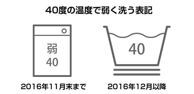 2016年12月から洗濯取扱い絵表示変更