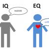 IQだけじゃだめ、こころの知能指数EQ。人間力を高めるEQ