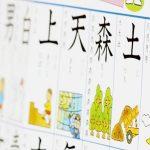 赤ちゃんの名前決め。名付けに大切なのは漢字の意味や画数